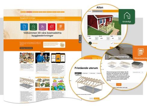 Professionell hjälp till alla hemmafixare på nya byggbeskrivningar.se